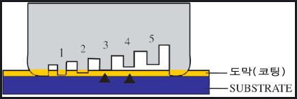 습도막 측정원리.jpg